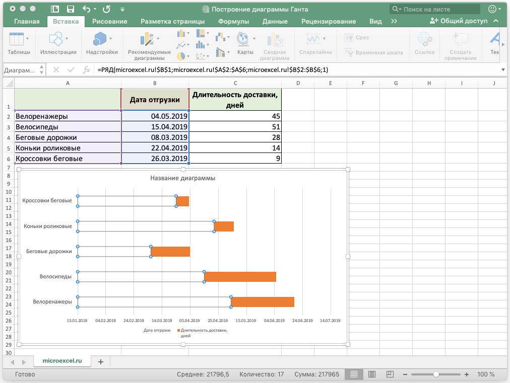 Построение диаграммы Ганта