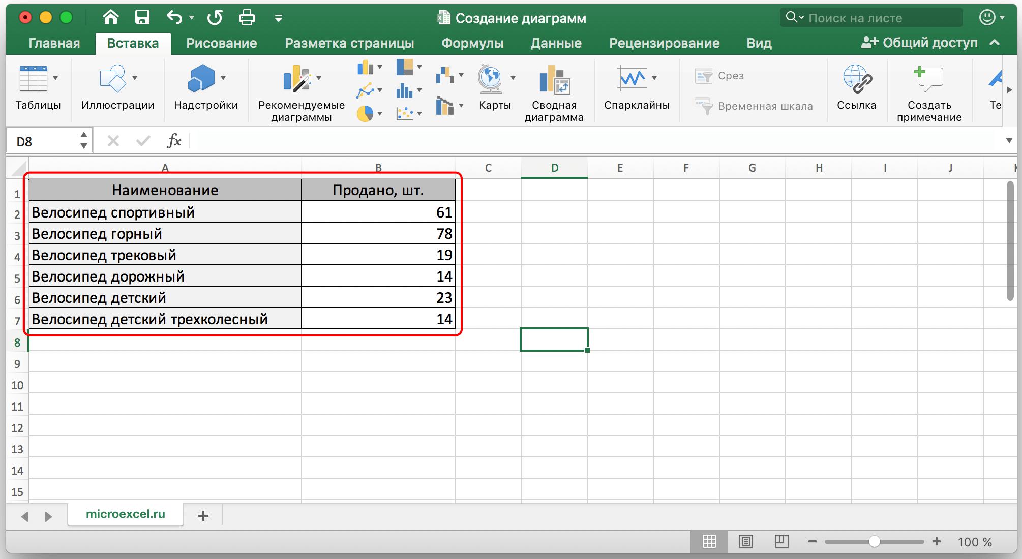 Построение диаграммы на основе таблицы