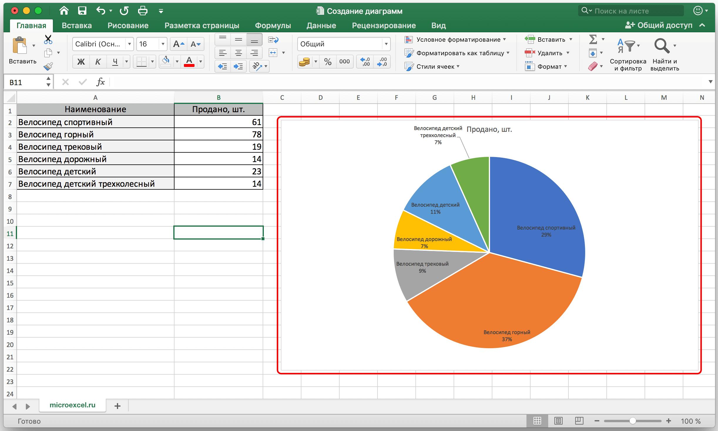 Диаграмма с процентами в Экселе