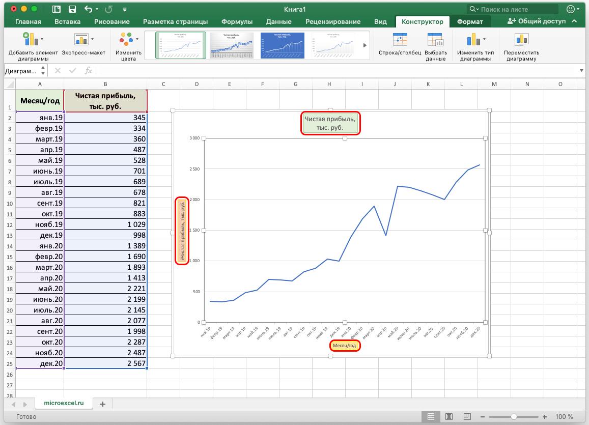 Редактирование графика