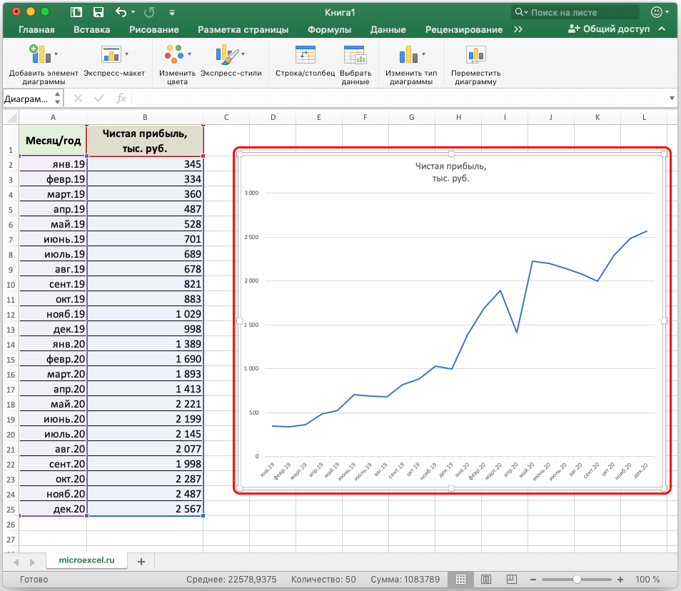 Как построить график