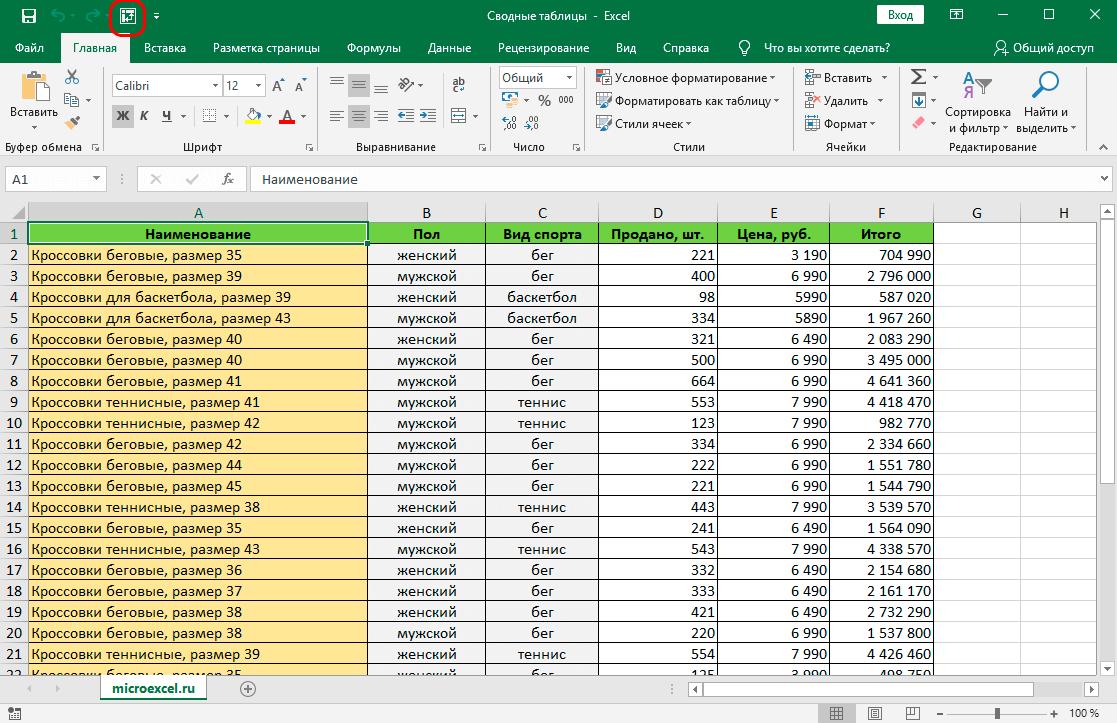 Использование Мастера сводных таблиц
