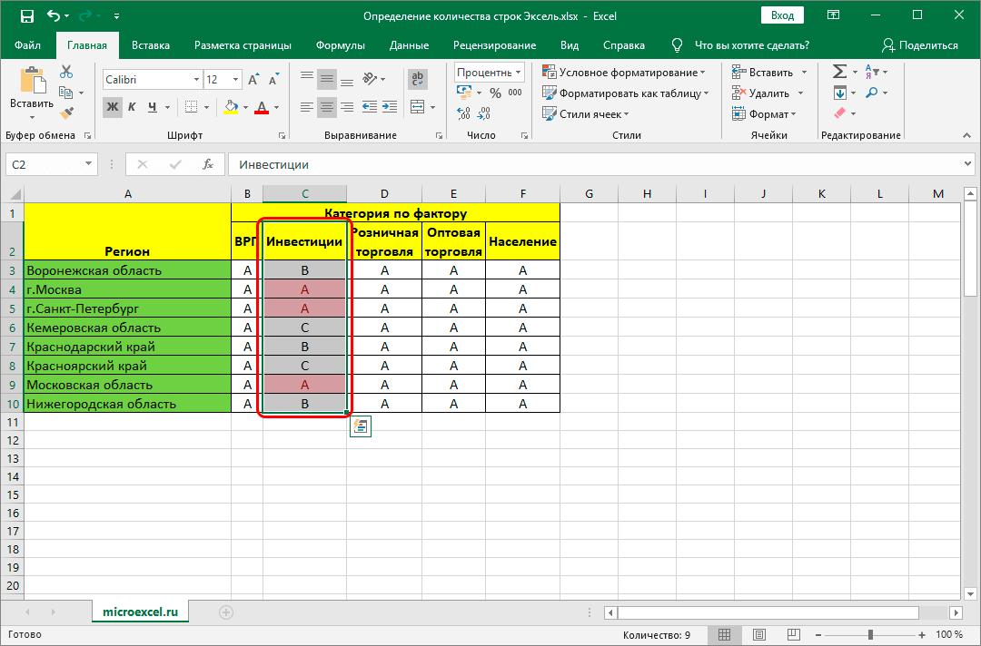 Результат применения условного форматирования в Эксель