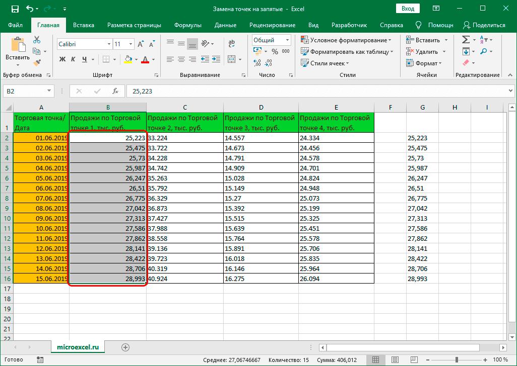 Замена точек на запятые в столбце таблицы Эксель