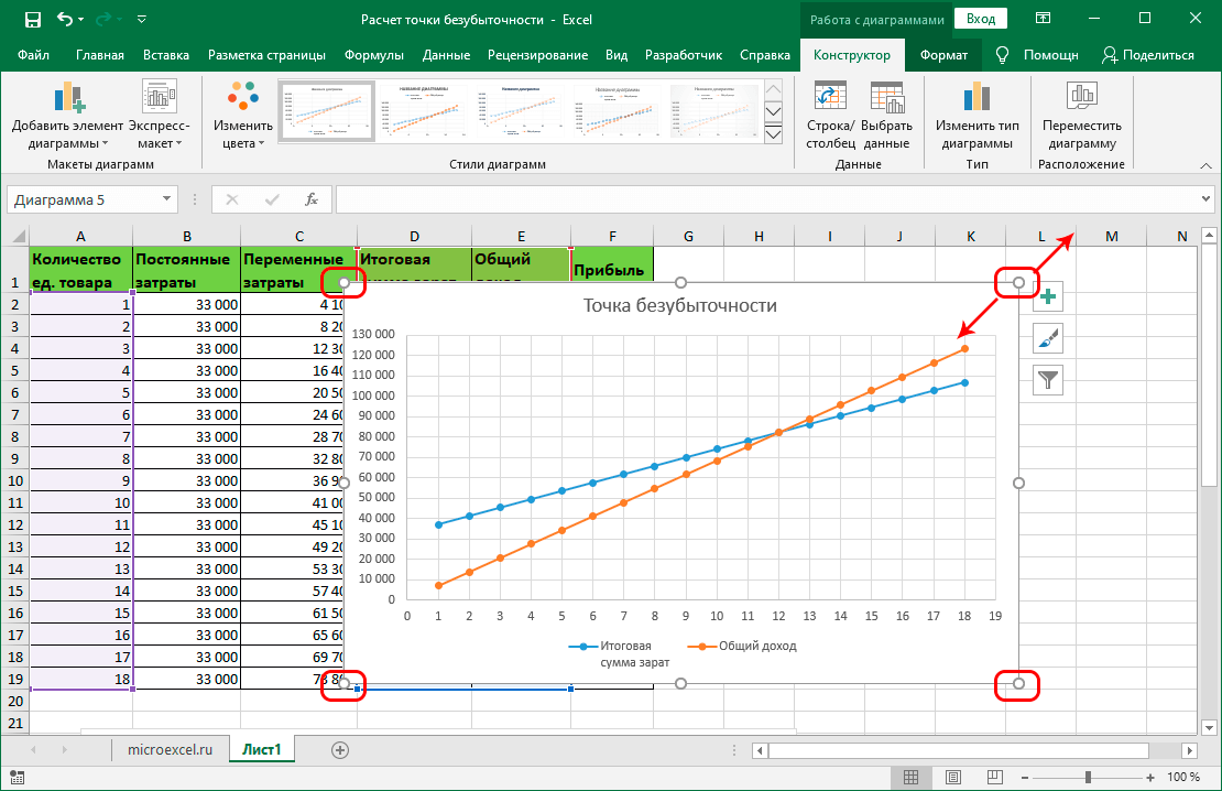 Изменение размеров графика в Excel