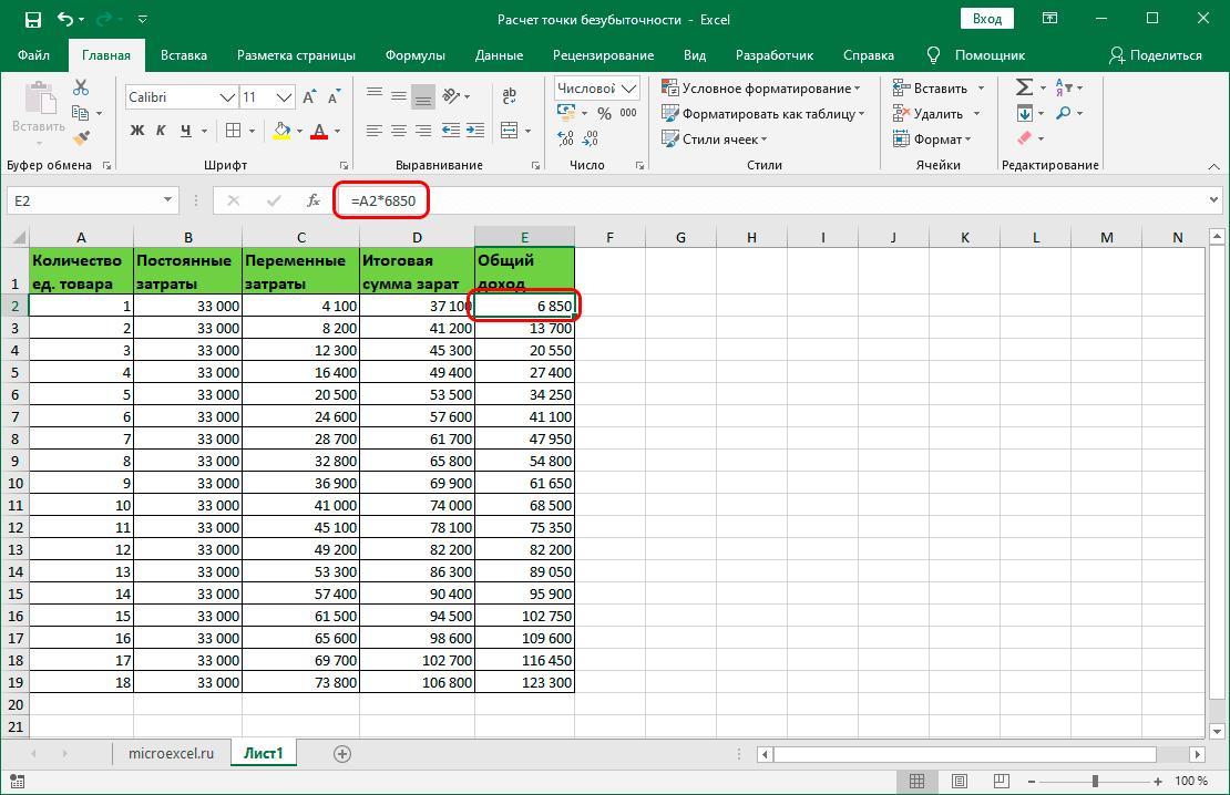 Расчет общего дохода от продаж продукции в Эксель