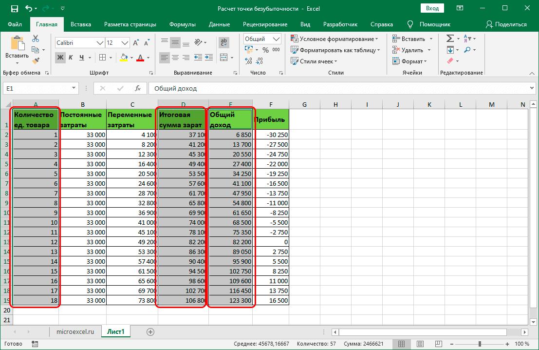 Выделение диапазонов данных для построения графика в Эксель