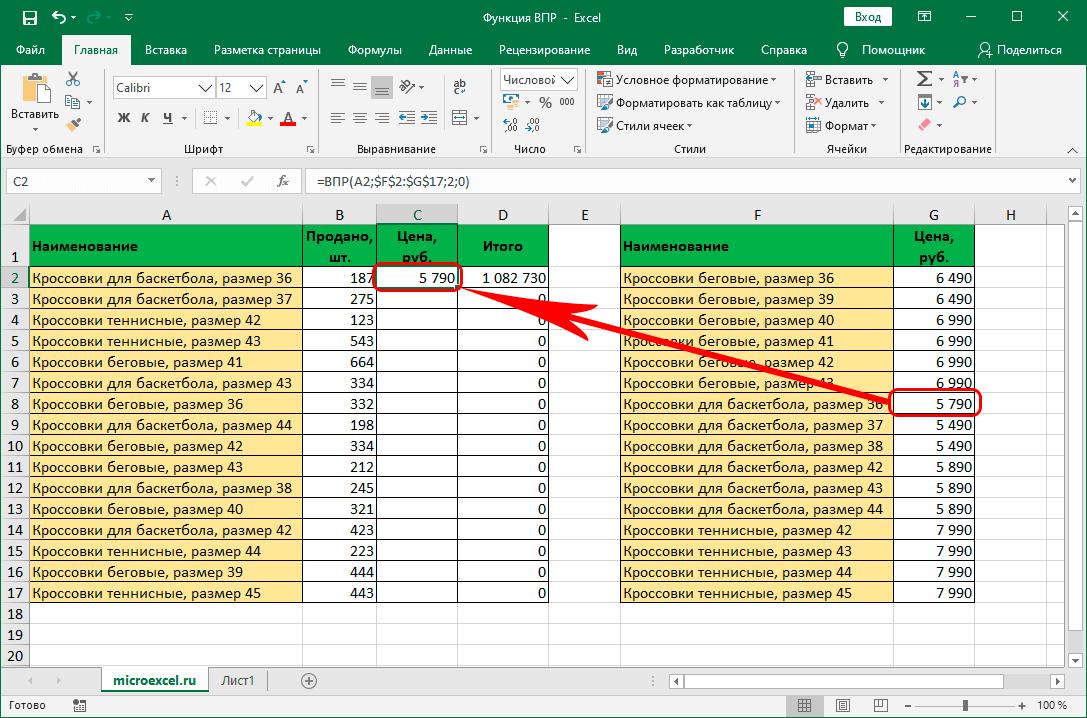 Результат по функции ВПР в таблице Excel