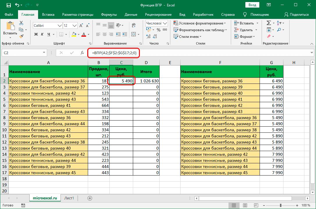 Результат по функции ВПР в таблице Эксель