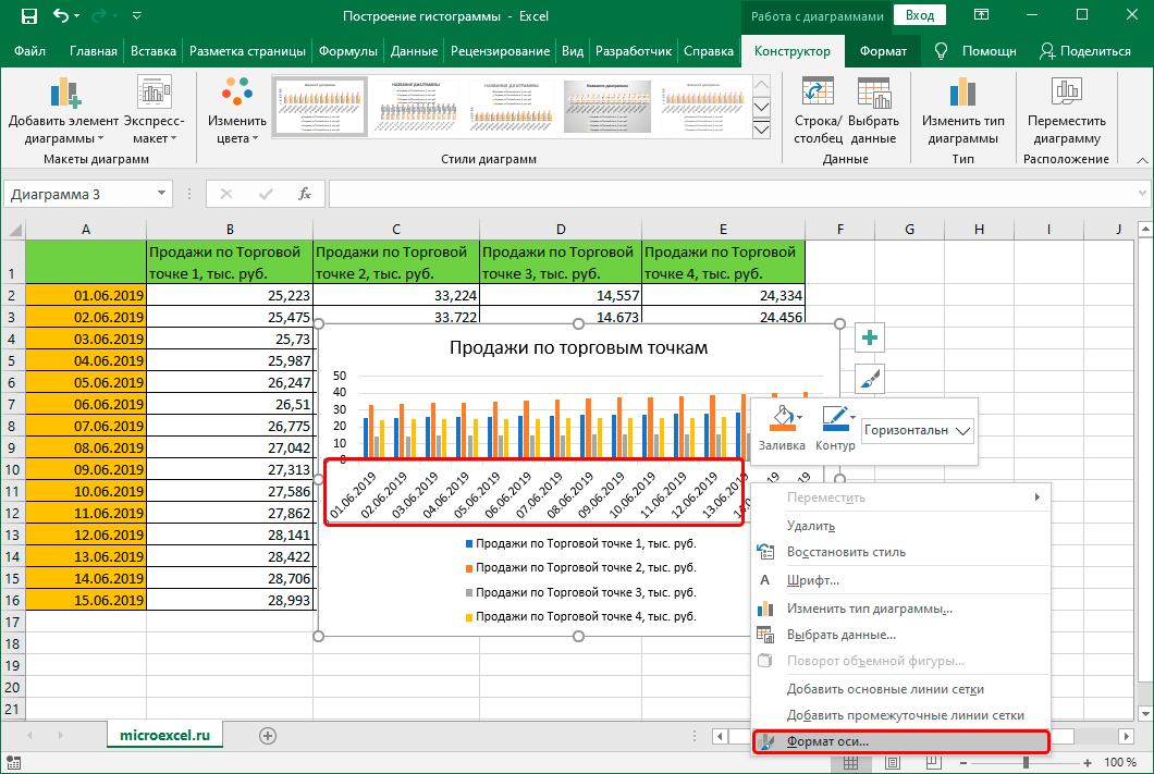Переход к форматированию оси диаграммы в Эксель
