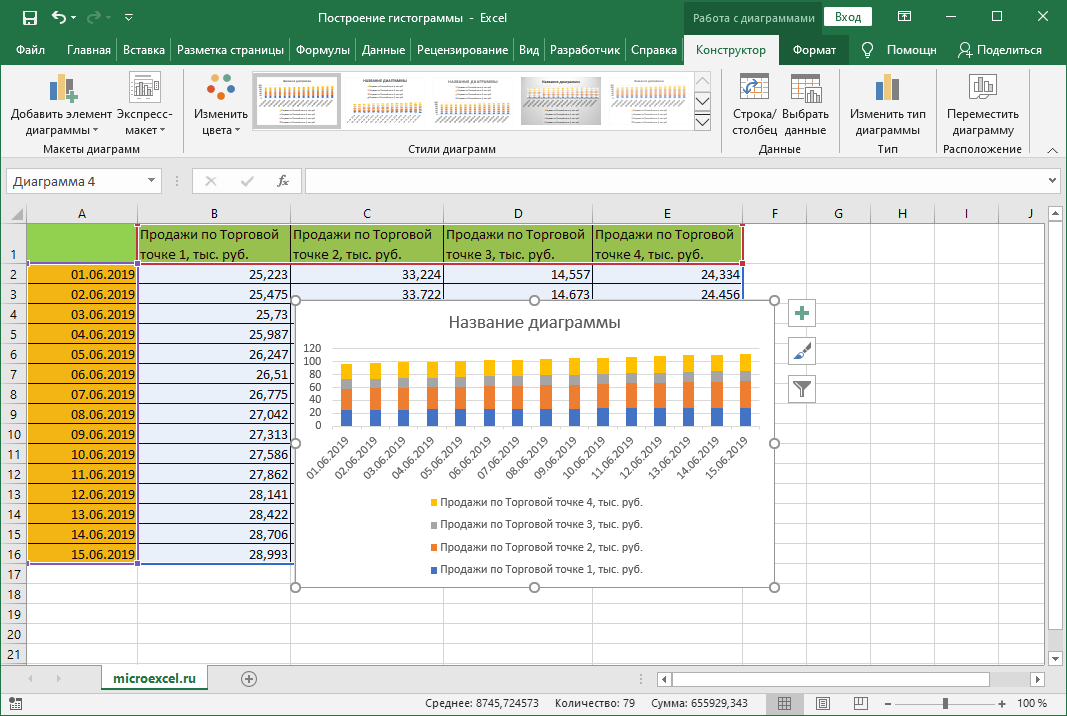 Гистограмма с накоплением в Excel