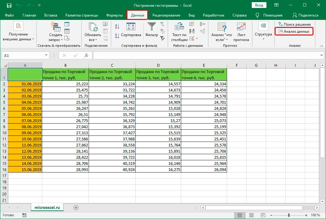Анализ данных в Excel