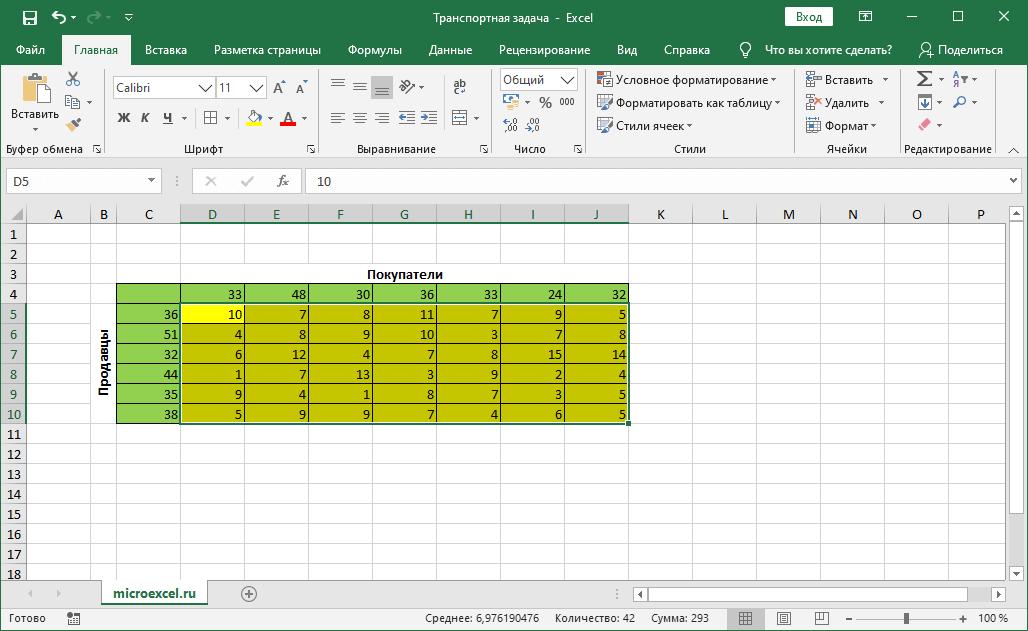 Исходные данные транспортной задачи для решения в Excel