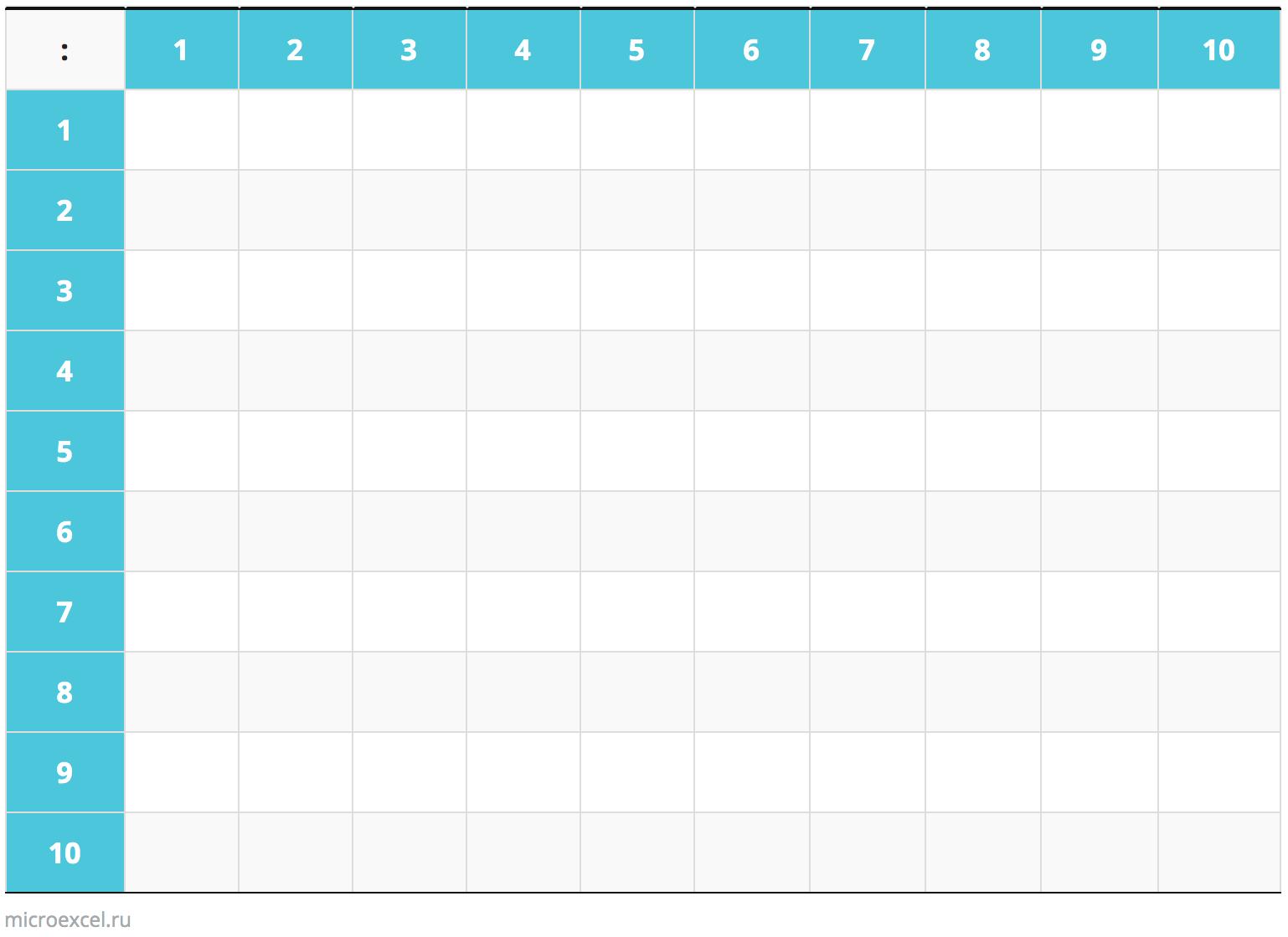 Таблица деления чисел для заполнения