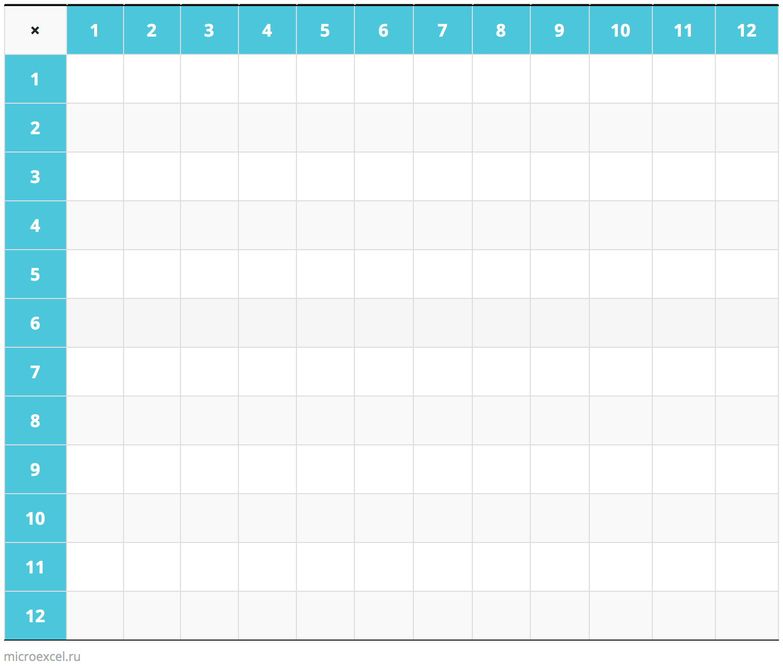 Пустая таблица умножения