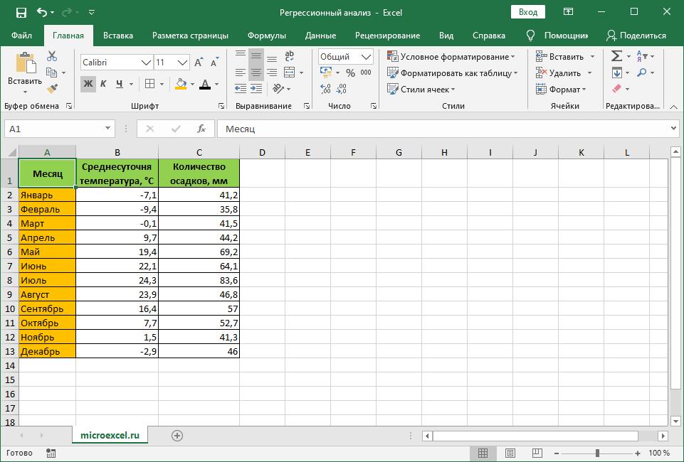 Таблица зависимости осадков от температуры в Эксель