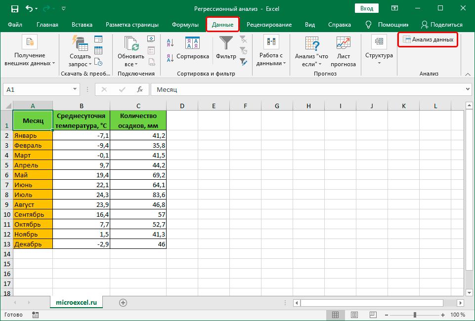 Применение функции Анализ данных в Excel