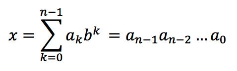 Запись числа в системе счисления