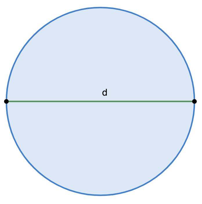 Длина окружности через диаметр