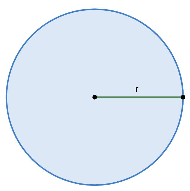Площадь круга через радиус