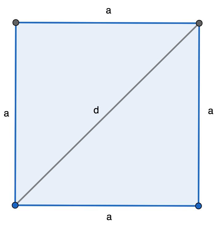 Площадь квадрата по длине его диагонали