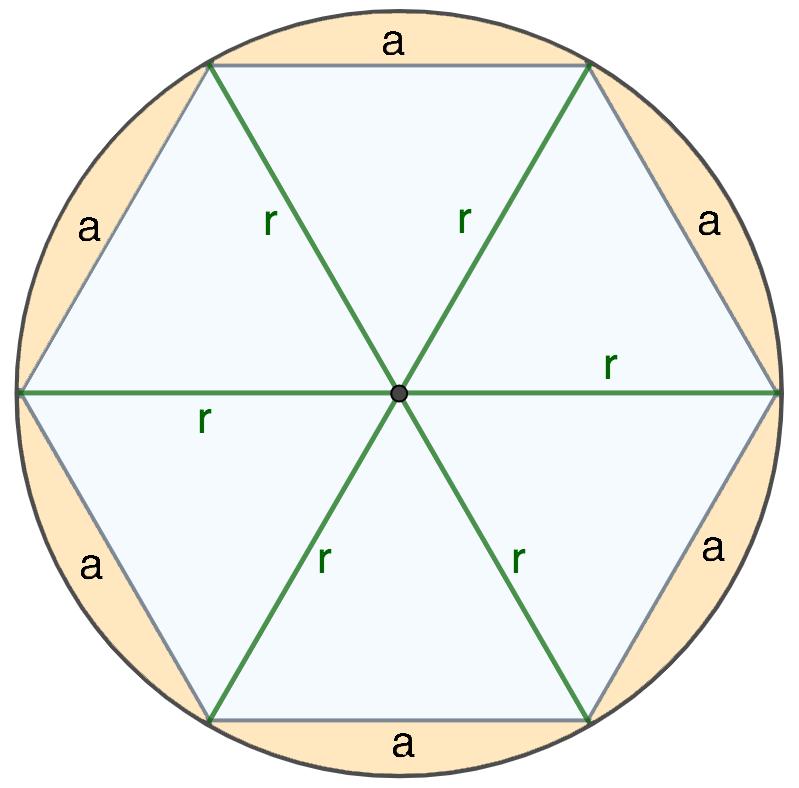 Описанная вокруг правильного шестиугольника окружность