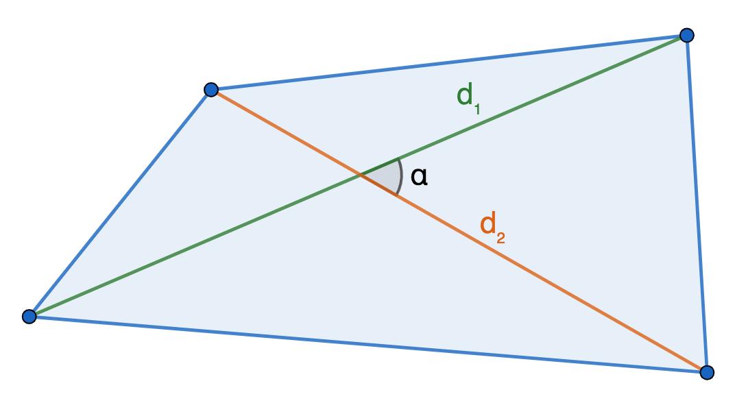 Площадь выпуклого четырехугольника