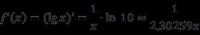 Десятичный логарифм числа