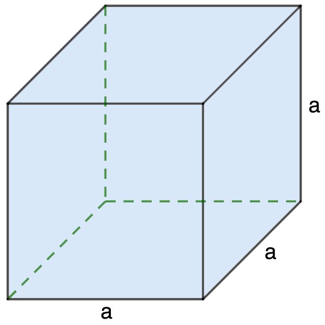 Площадь поверхности куба через длину ребра