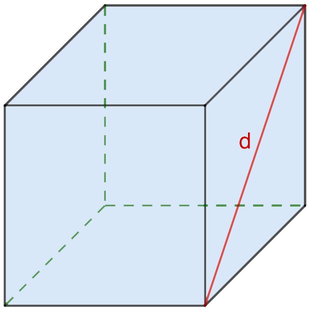 Площадь поверхности куба через диагональ грани