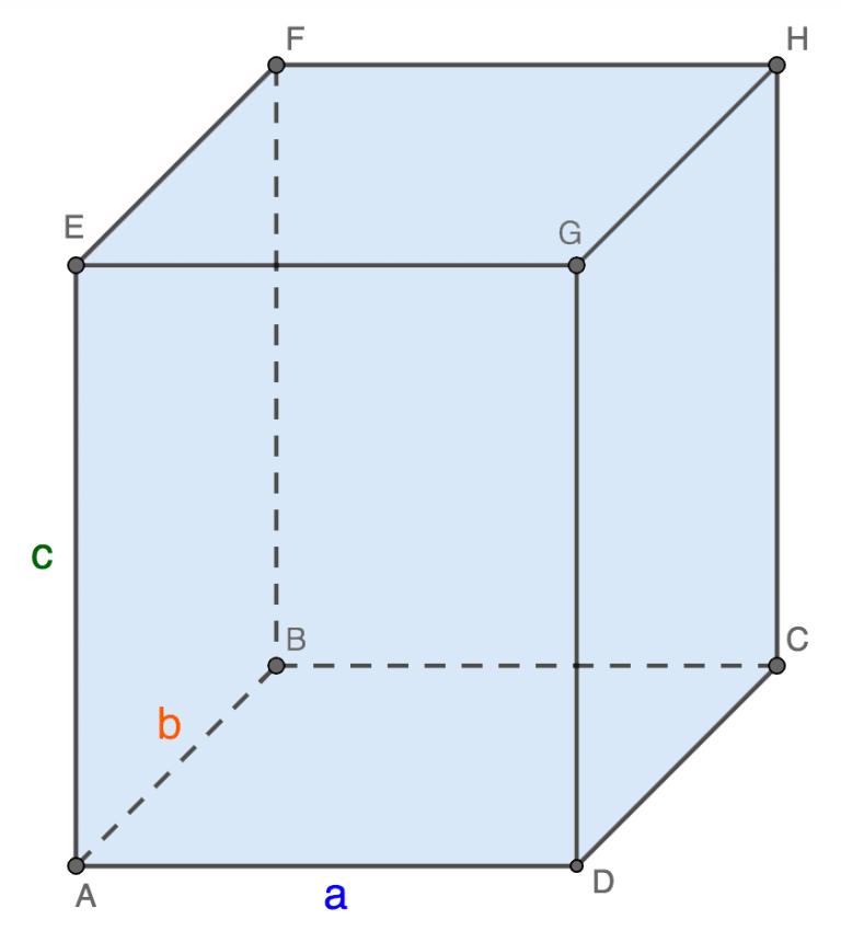 Площадь поверхности прямоугольного параллелепипеда