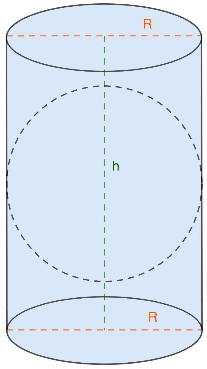 Площадь вписанного в цилиндр шара