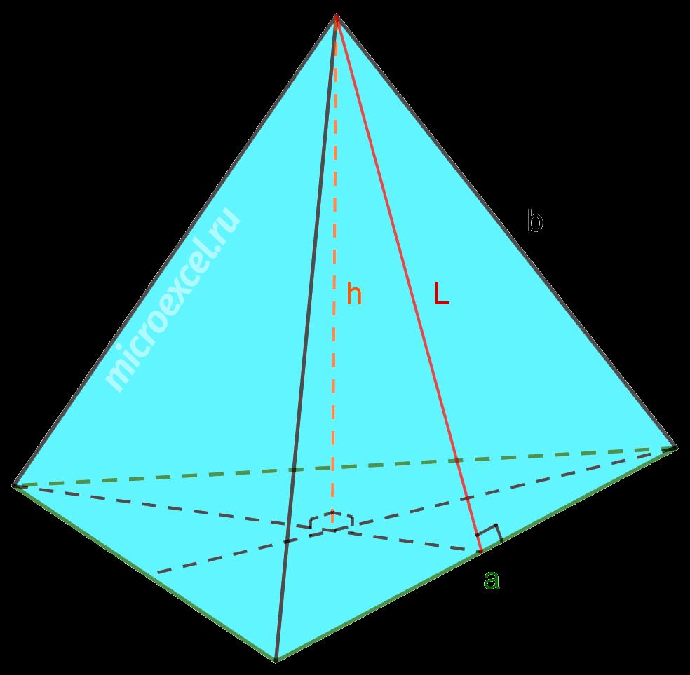 2. Площадь правильной треугольной пирамиды