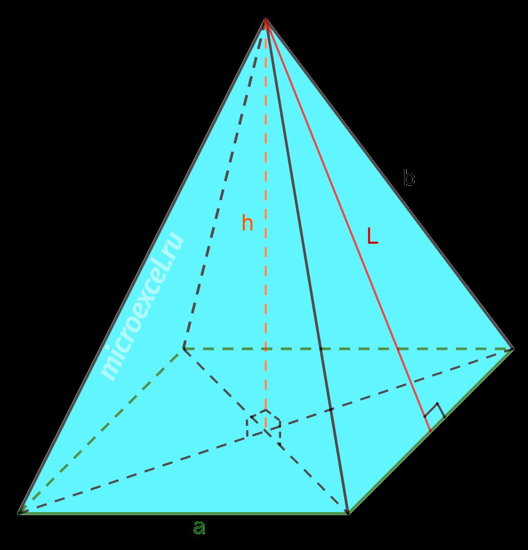 Формула площади поверхности правильной пирамиды