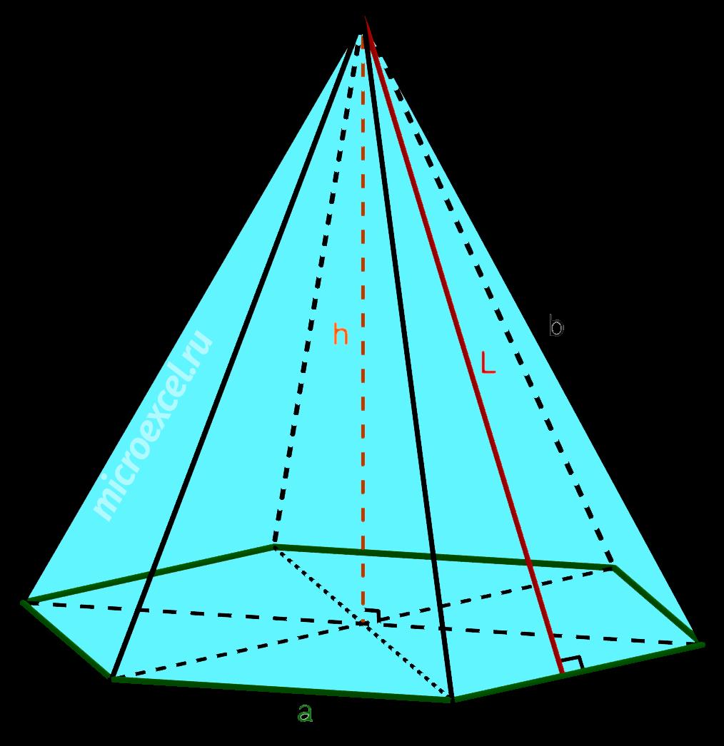 Площадь поверхности правильной шестиугольной пирамиды