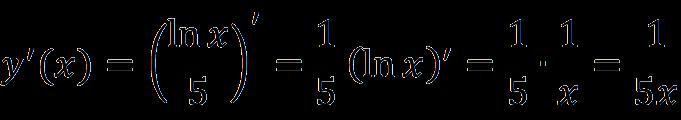 Вычисление производной натурального логарифма