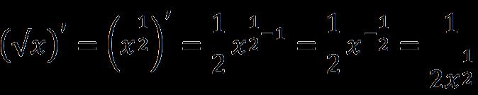 Производная степенной функции