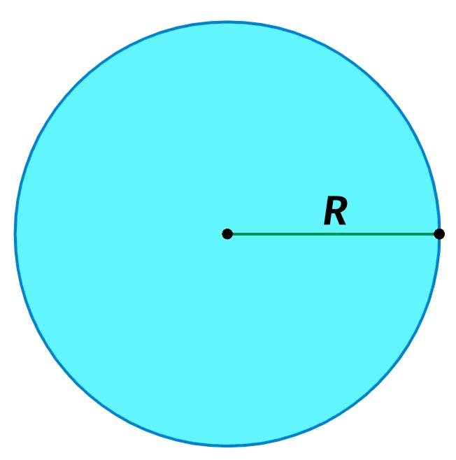 Радиус круга