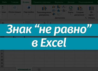 Как поставить знак не равно в Эксель: на клавиатуре, в окне программы