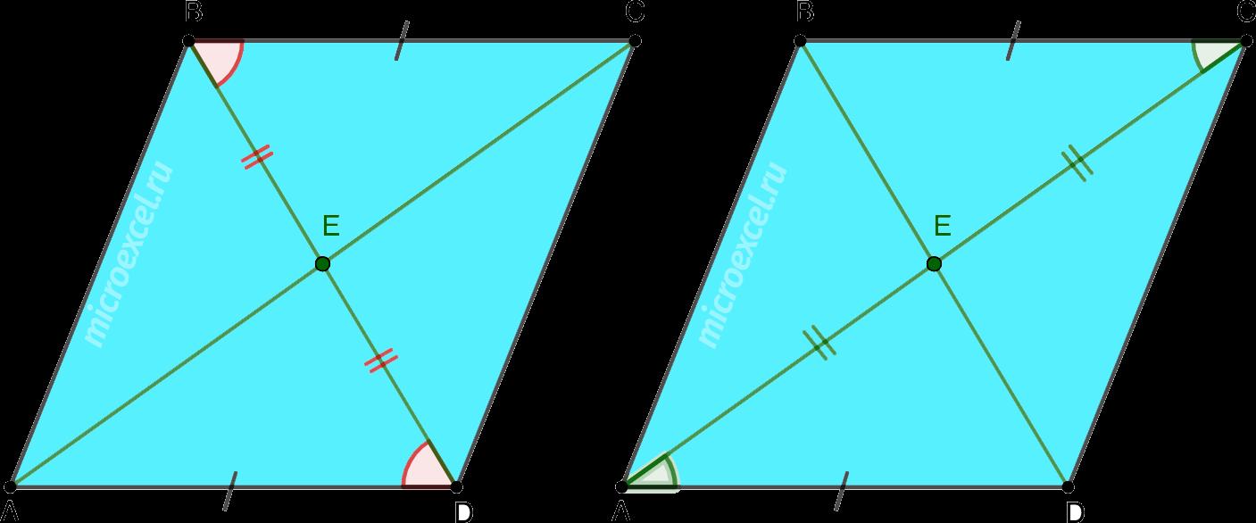 Равенство треугольников в параллелограмме по первому признаку