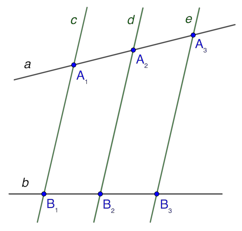 Теорема Фалеса (чертеж)