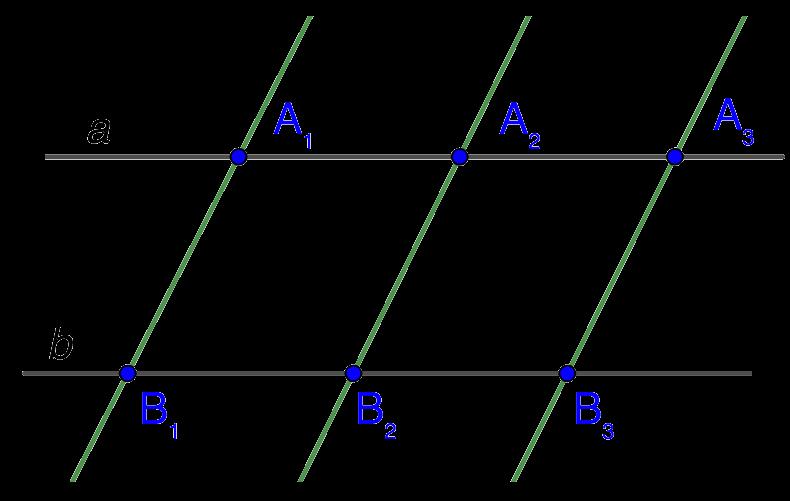 Обратная теорема Фалеса для параллельных секущих