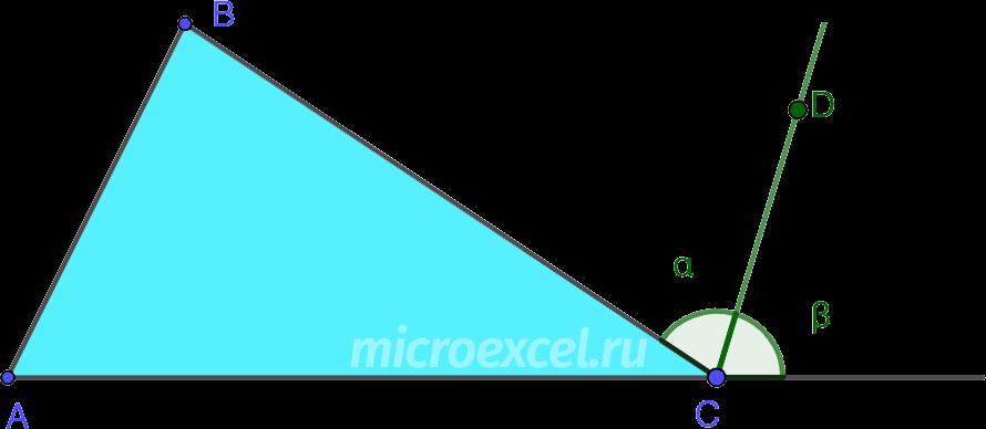 Внешняя биссектриса треугольника