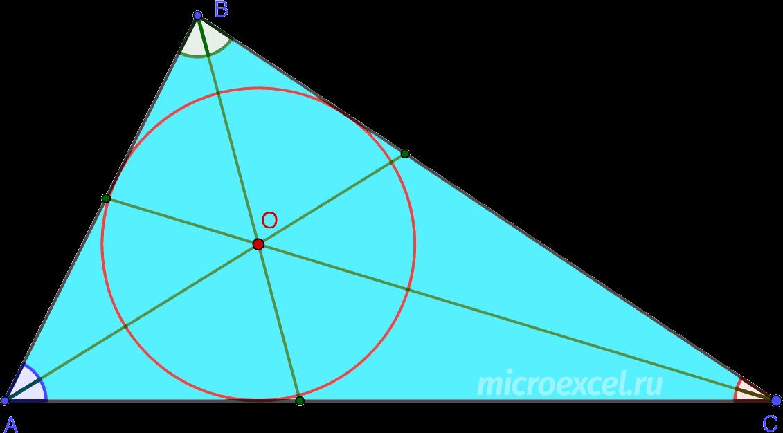 Центр вписанной в треугольник окружности на пересечении биссектрис (инцентр)