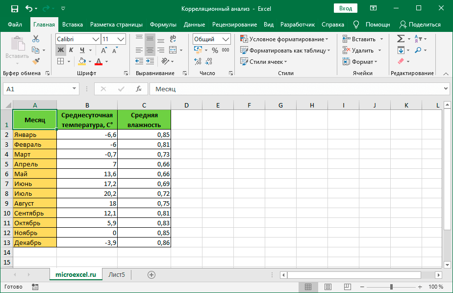 Таблица в Excel для выполнения корреляционного анализа