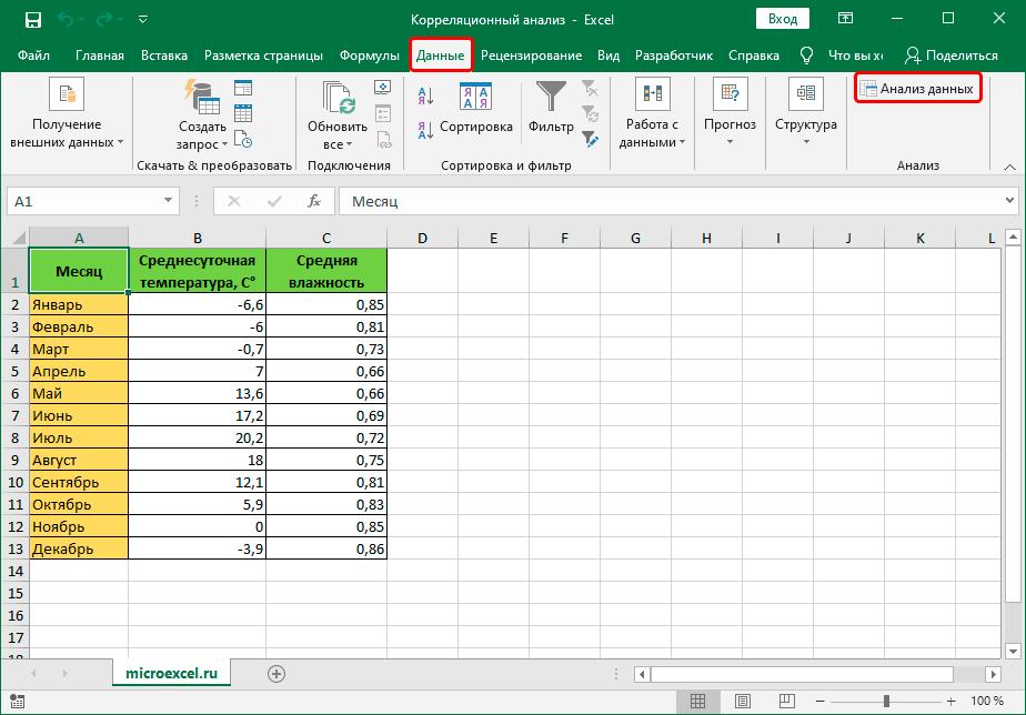 Применение анализа данных в Эксель