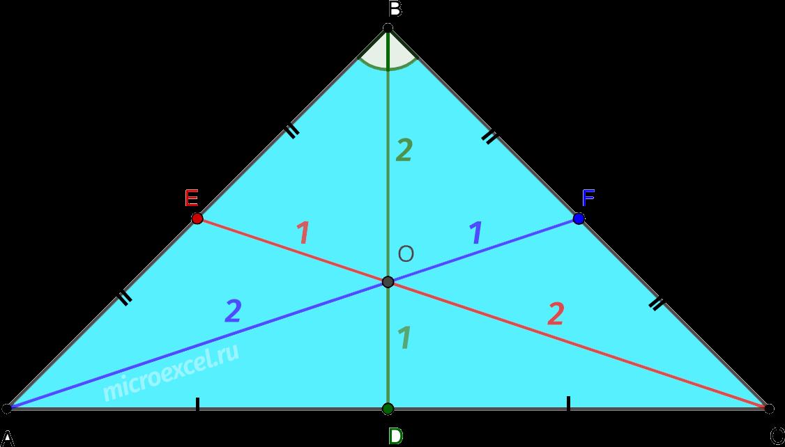 Деление медиан в точке пересечения в равнобедренном треугольнике