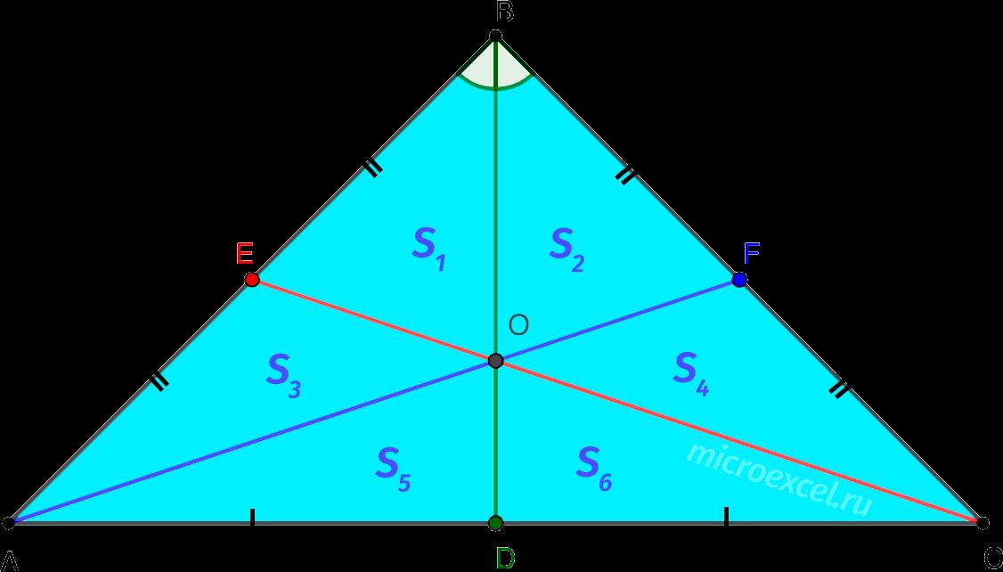Деление медианами равнобедренного треугольника на 6 равновеликих треугольников
