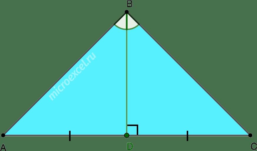 Медиана проведенная к основанию равнобедренного треугольника