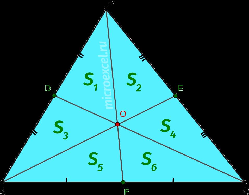 Деление треугольника тремя медианами на 6 равновеликих треугольников